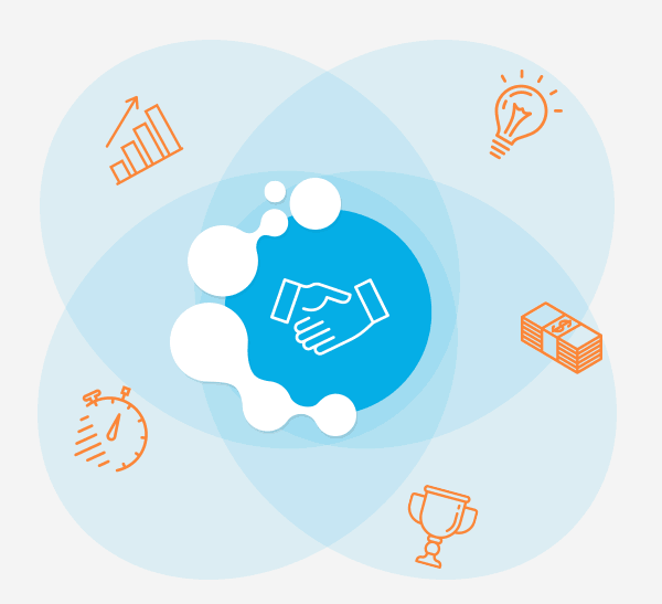 Partner benefits for data migration, enterprise coexistence, free/busy calendar