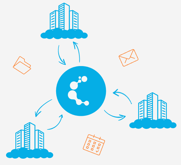 Mail routing, calendar free/busy sync and GALsync tools