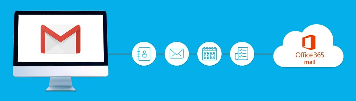 Mail migration Gmail to Office 365