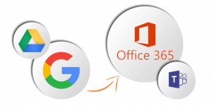 Google Team Drives to Office 365 Teams